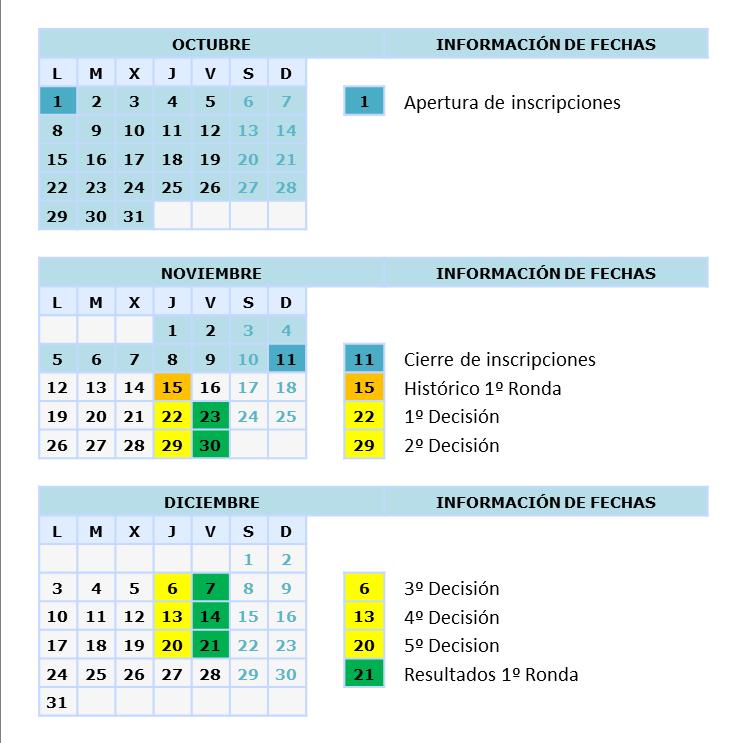 Calendario 2019 Castilla Y Leon.Calendario Global Management Challenge Espana